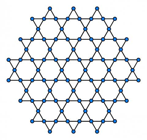 The kagome lattice is a pattern of corner-sharing triangles.