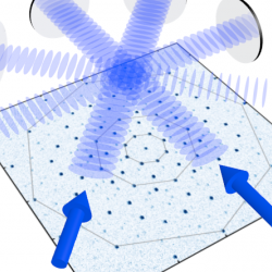Quasicrystal Paper published in PRL